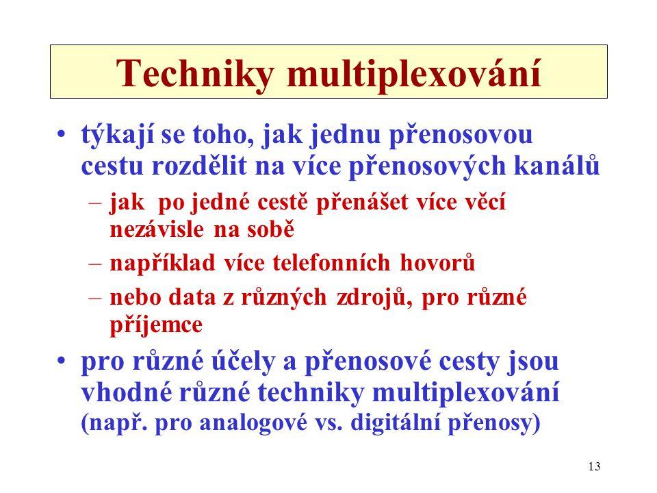 Techniky multiplexování