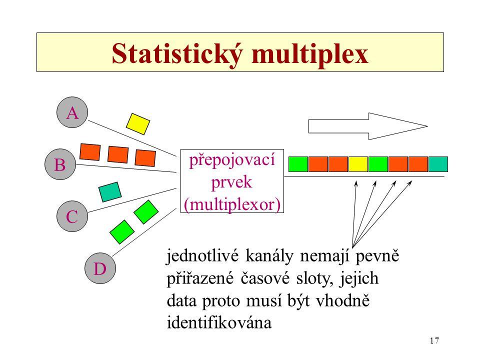 Statistický multiplex