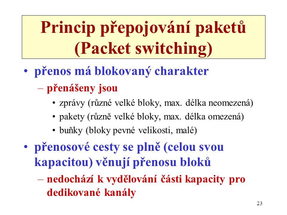 Princip přepojování paketů (Packet switching)