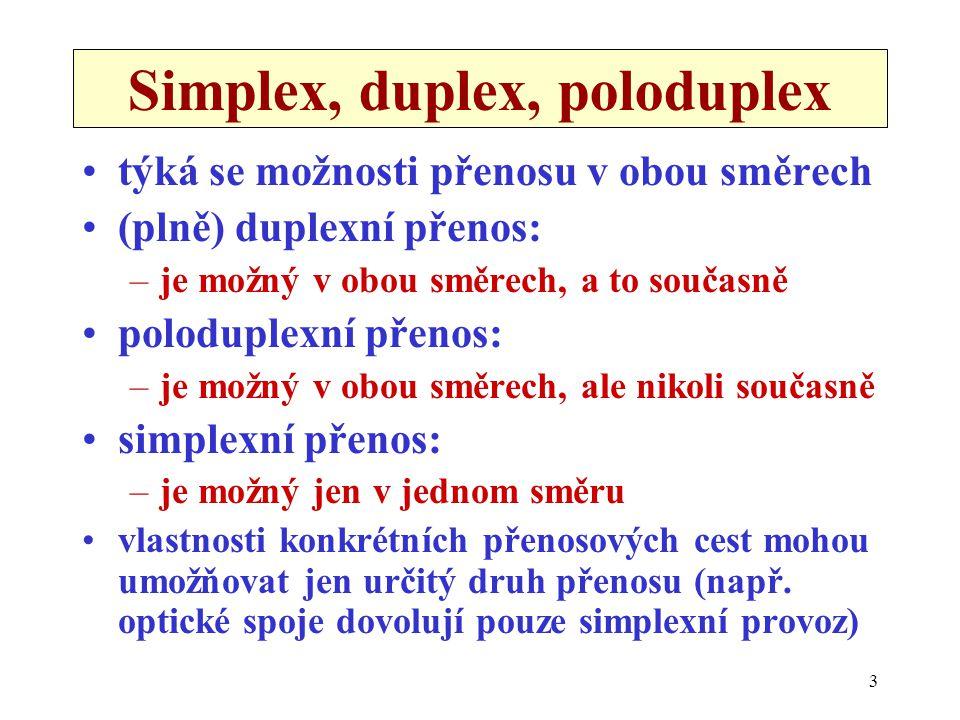 Simplex, duplex, poloduplex