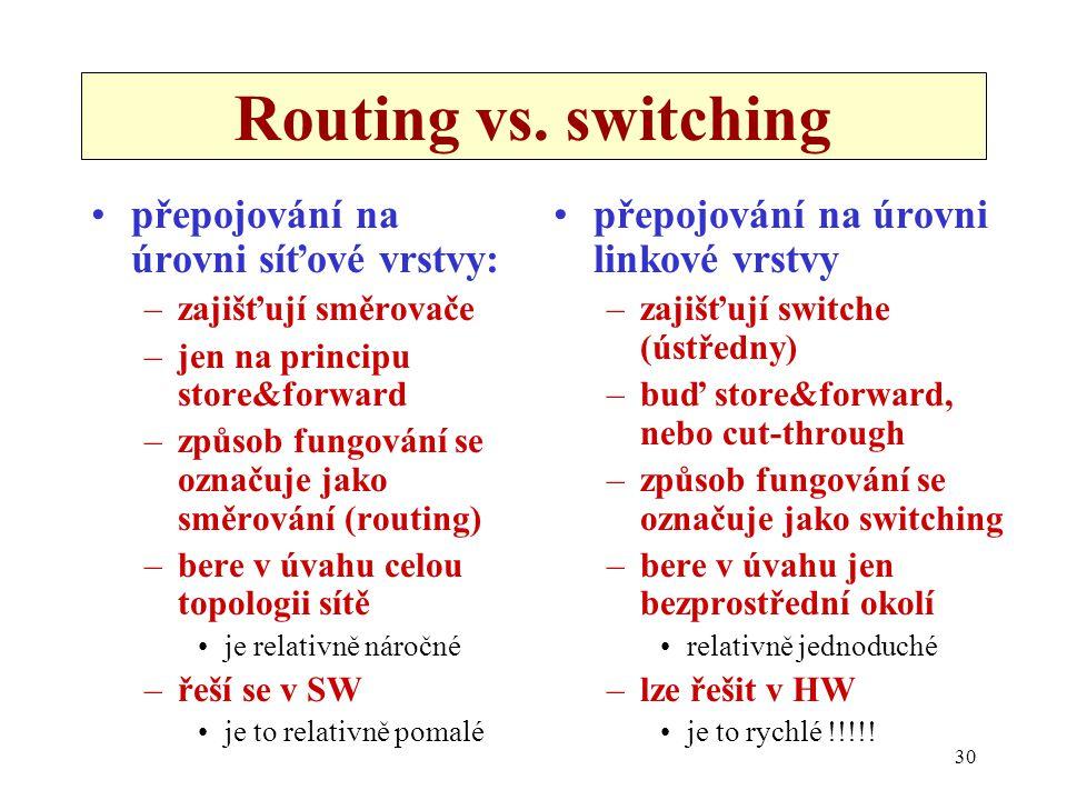 Routing vs. switching přepojování na úrovni síťové vrstvy: