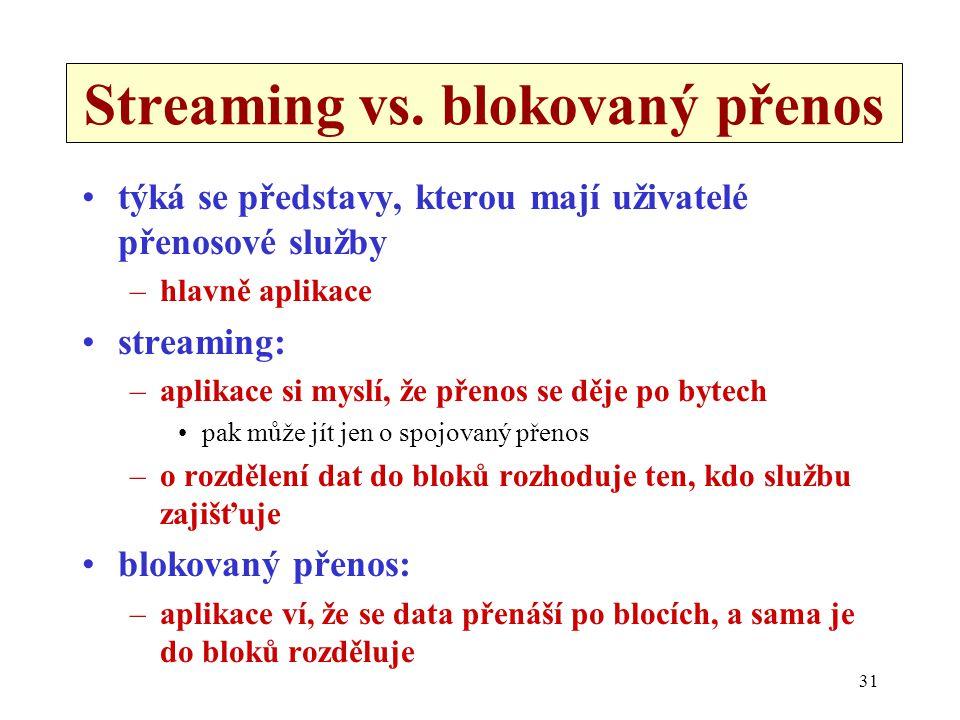 Streaming vs. blokovaný přenos