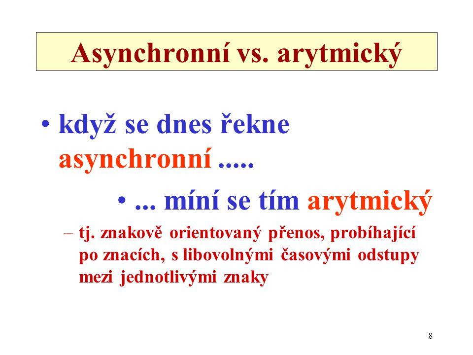 Asynchronní vs. arytmický