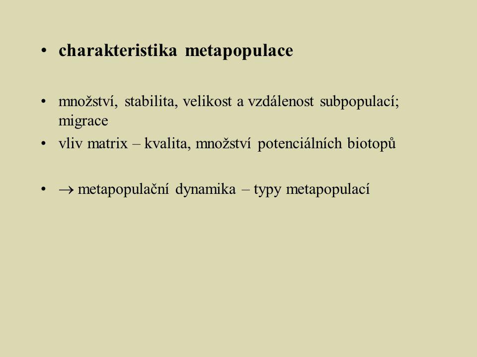 charakteristika metapopulace