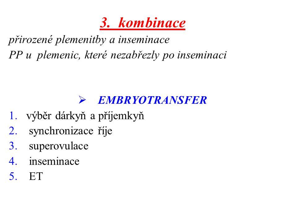 3. kombinace přirozené plemenitby a inseminace