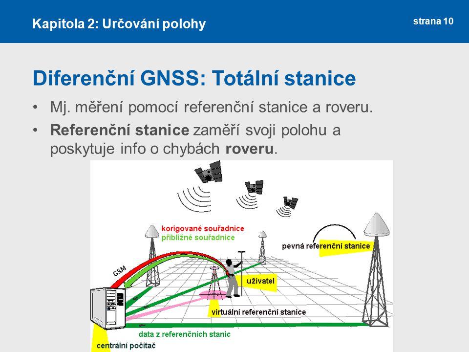 Diferenční GNSS: Totální stanice