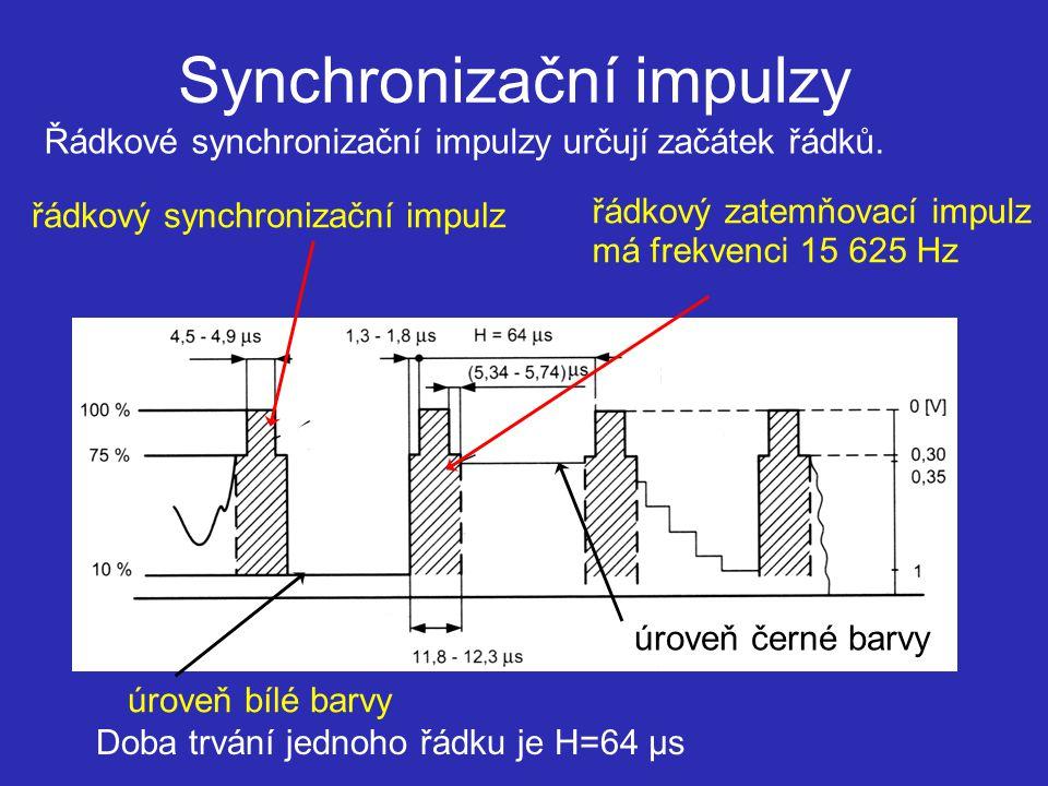 Synchronizační impulzy
