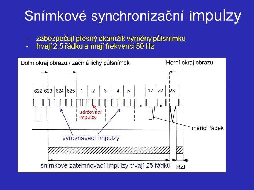 Snímkové synchronizační impulzy