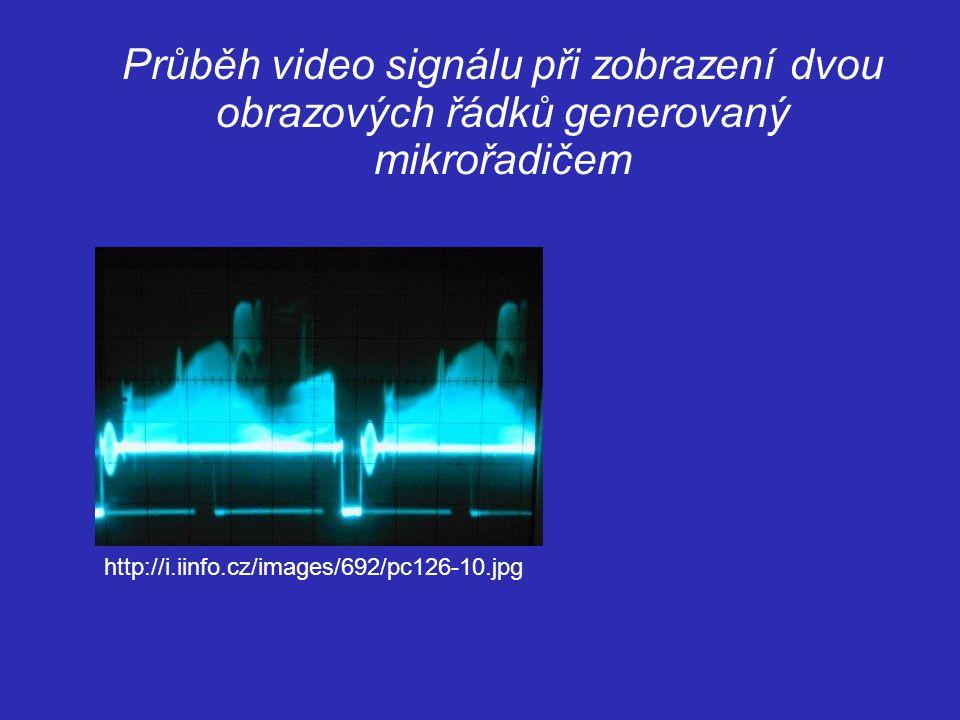 Průběh video signálu při zobrazení dvou obrazových řádků generovaný mikrořadičem