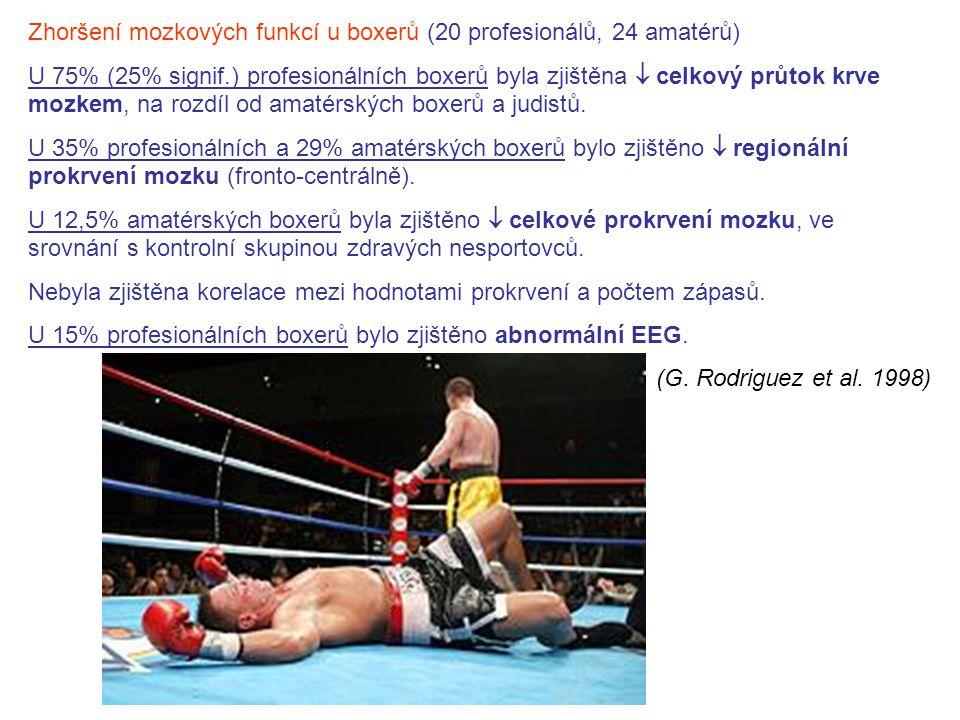 Zhoršení mozkových funkcí u boxerů (20 profesionálů, 24 amatérů)