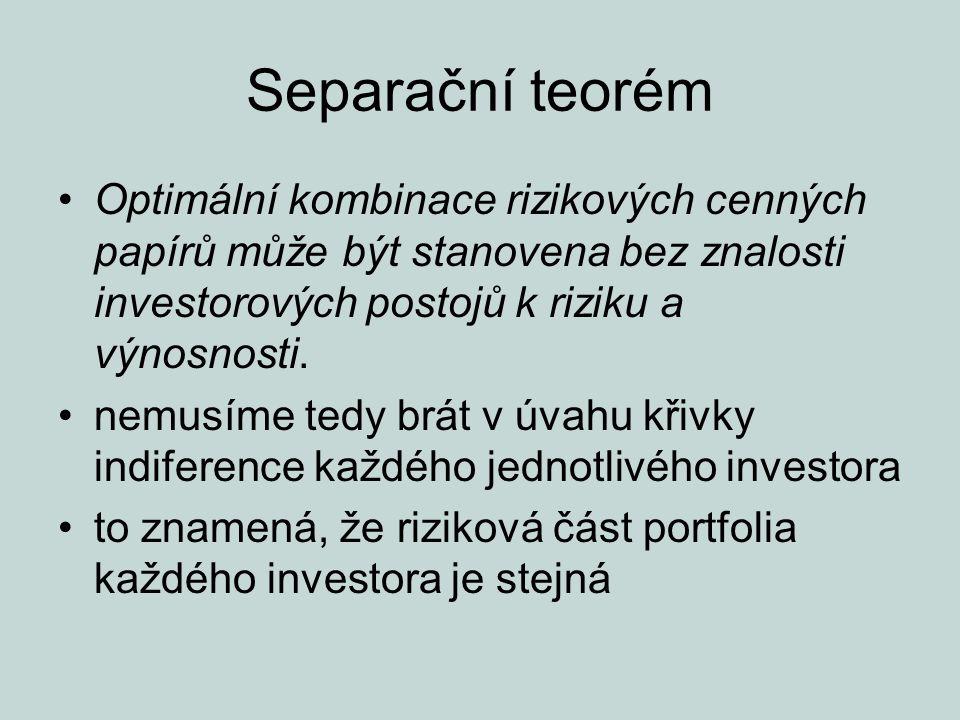 Separační teorém Optimální kombinace rizikových cenných papírů může být stanovena bez znalosti investorových postojů k riziku a výnosnosti.