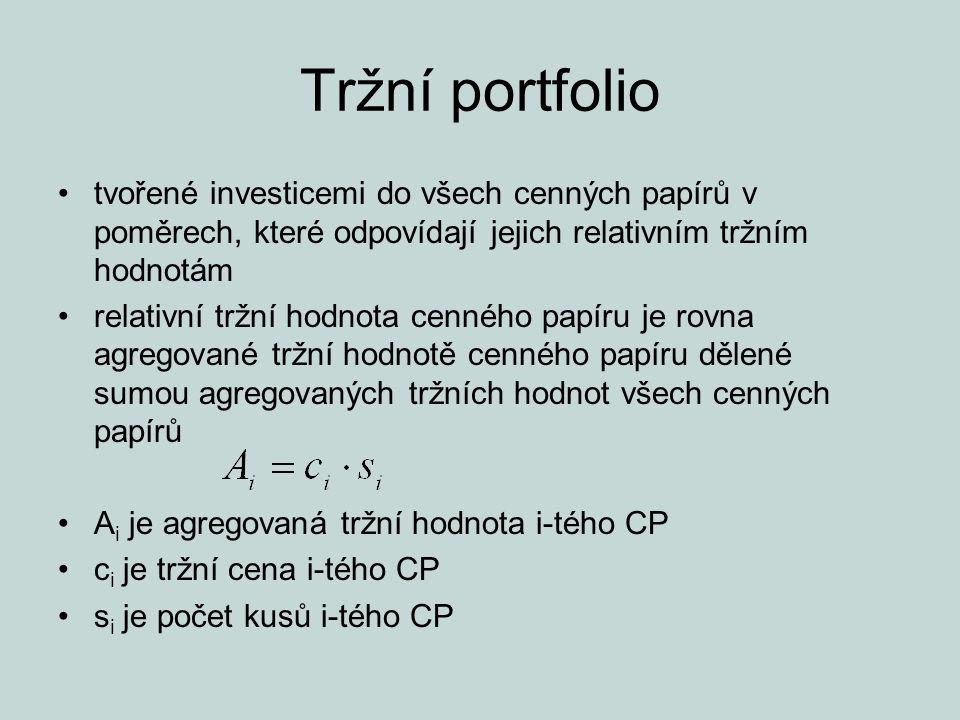 Tržní portfolio tvořené investicemi do všech cenných papírů v poměrech, které odpovídají jejich relativním tržním hodnotám.