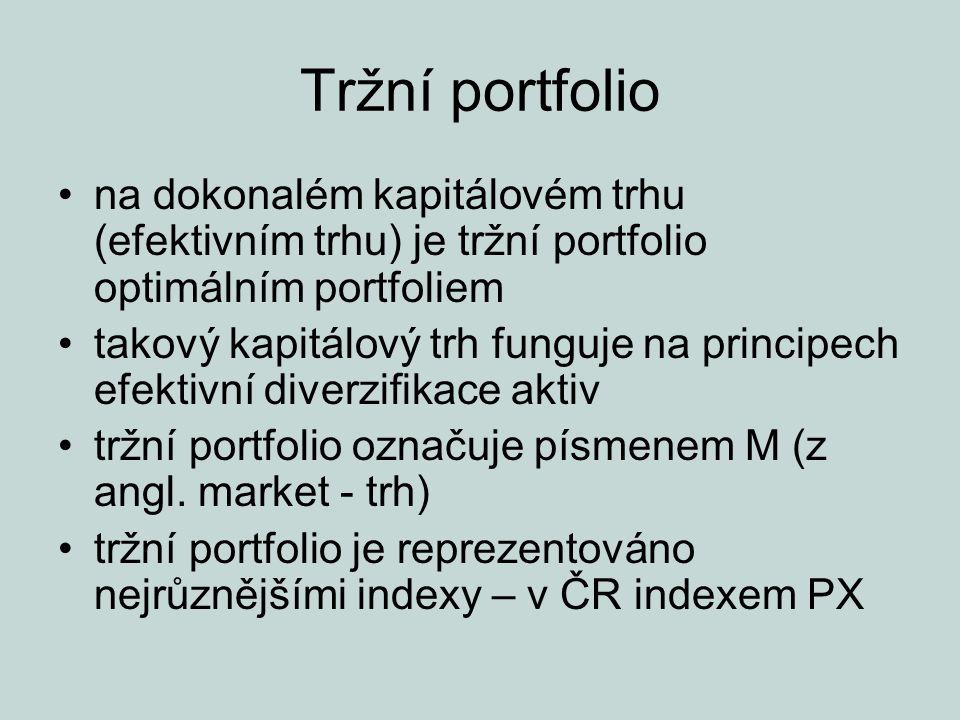 Tržní portfolio na dokonalém kapitálovém trhu (efektivním trhu) je tržní portfolio optimálním portfoliem.