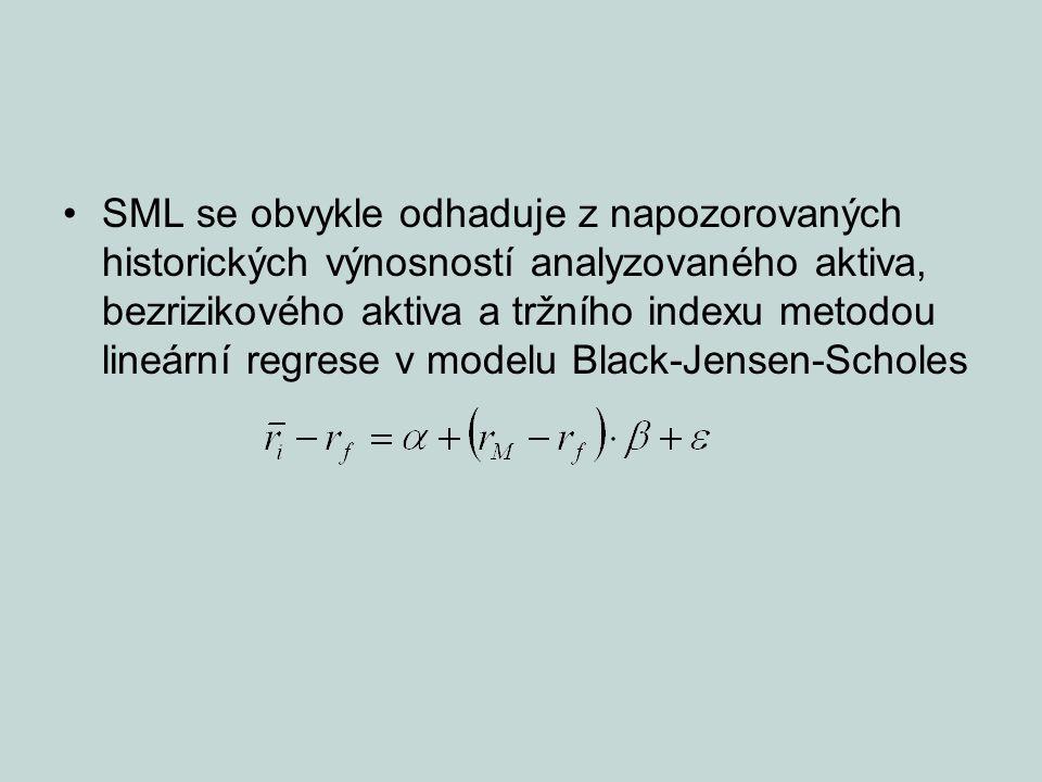 SML se obvykle odhaduje z napozorovaných historických výnosností analyzovaného aktiva, bezrizikového aktiva a tržního indexu metodou lineární regrese v modelu Black-Jensen-Scholes