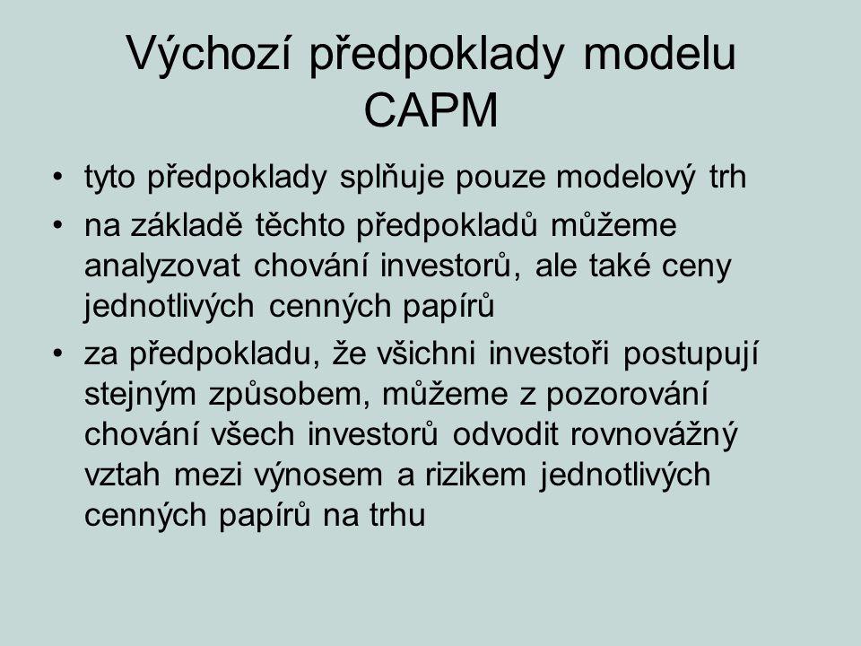 Výchozí předpoklady modelu CAPM