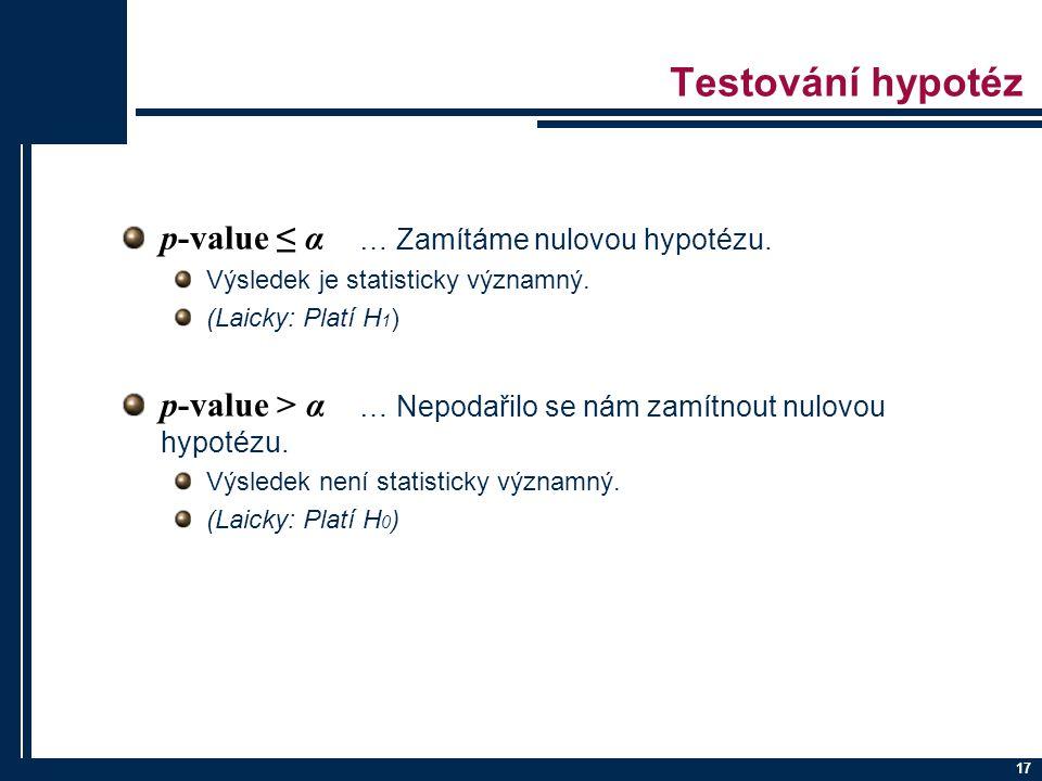 Testování hypotéz p-value ≤ α … Zamítáme nulovou hypotézu.