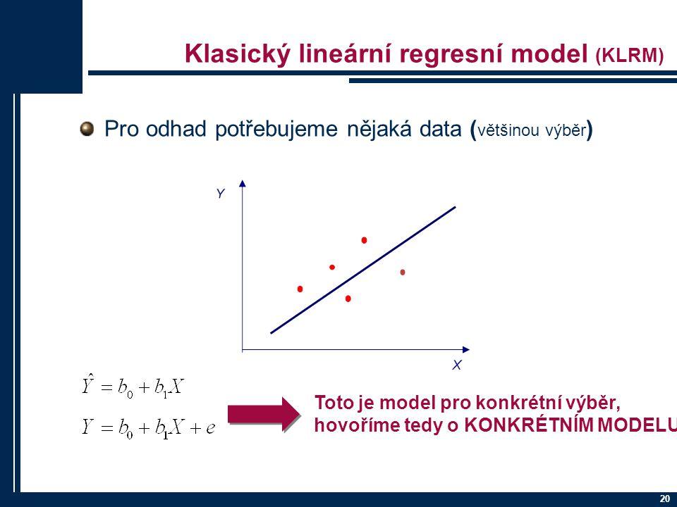 Klasický lineární regresní model (KLRM)