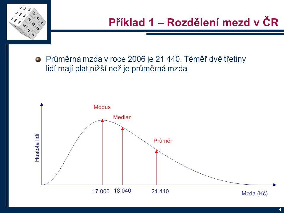 Příklad 1 – Rozdělení mezd v ČR