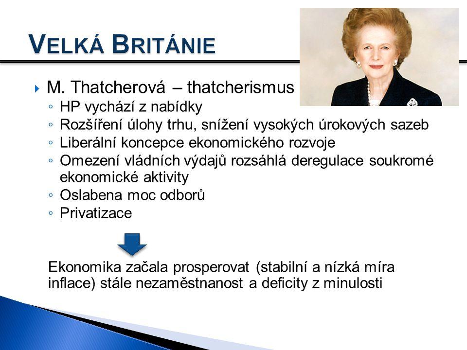 Velká Británie M. Thatcherová – thatcherismus HP vychází z nabídky