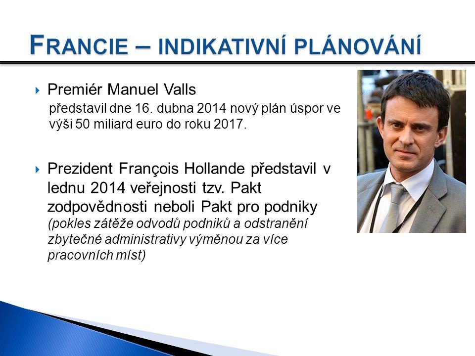 Francie – indikativní plánování