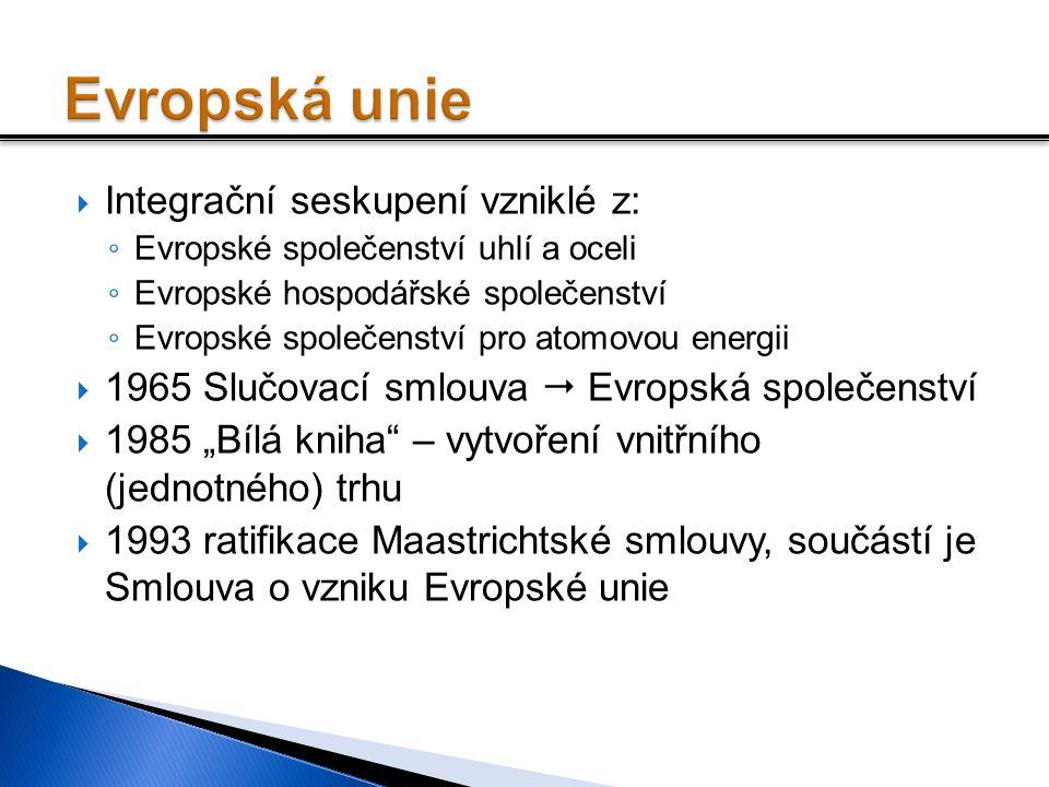 Evropská unie Integrační seskupení vzniklé z: