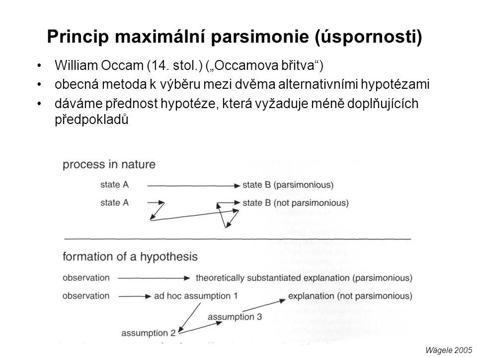 Princip maximální parsimonie (úspornosti)
