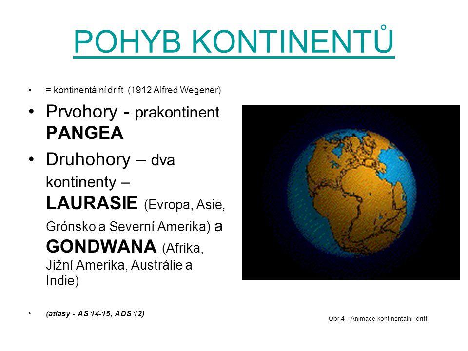 POHYB KONTINENTŮ Prvohory - prakontinent PANGEA