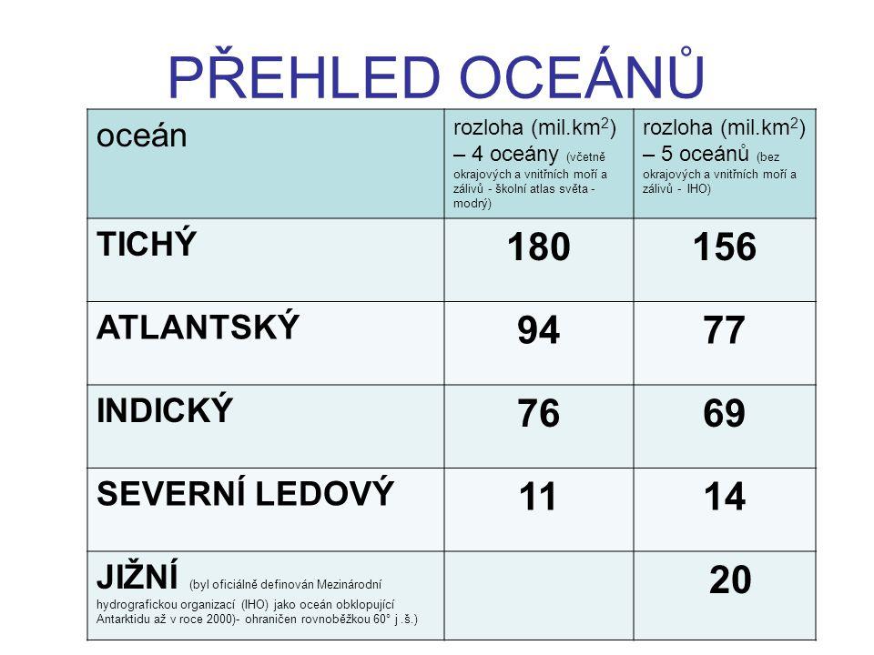 PŘEHLED OCEÁNŮ 180 156 94 77 76 69 11 14 oceán TICHÝ ATLANTSKÝ INDICKÝ