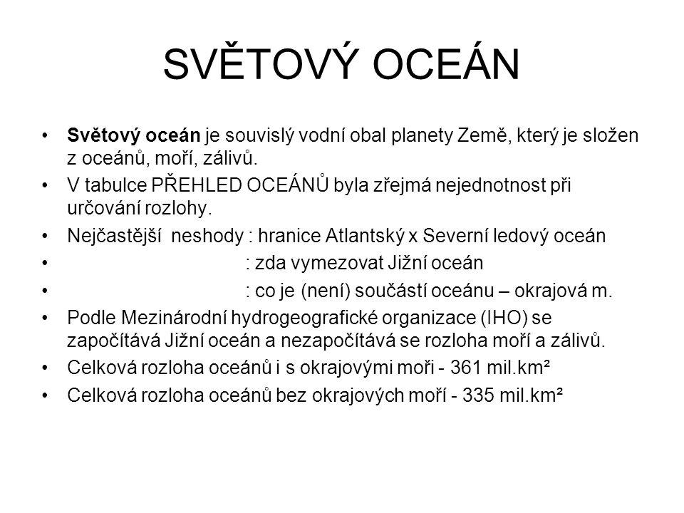 SVĚTOVÝ OCEÁN Světový oceán je souvislý vodní obal planety Země, který je složen z oceánů, moří, zálivů.