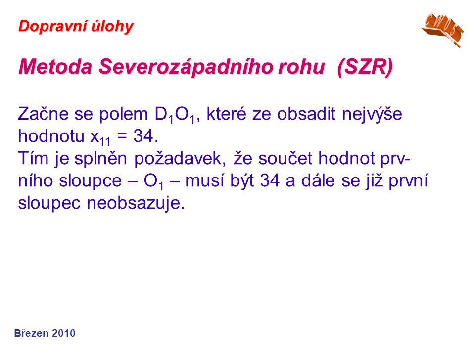 Metoda Severozápadního rohu (SZR)