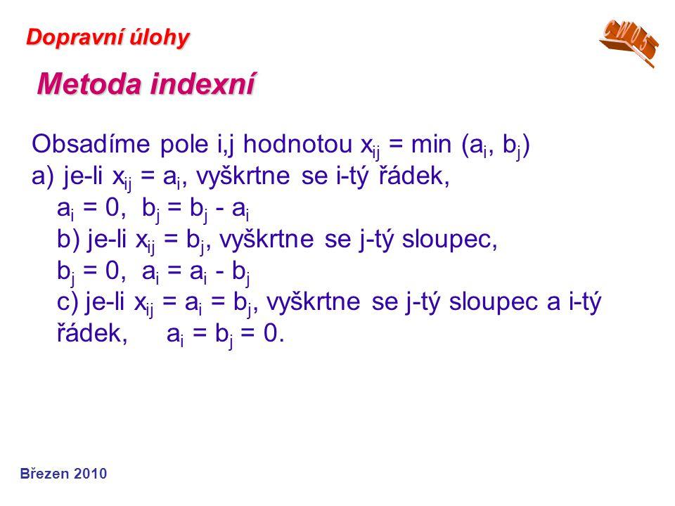 Metoda indexní Obsadíme pole i,j hodnotou xij = min (ai, bj)