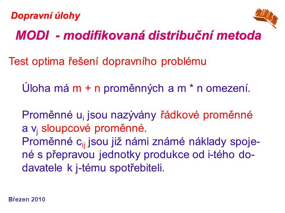 MODI - modifikovaná distribuční metoda