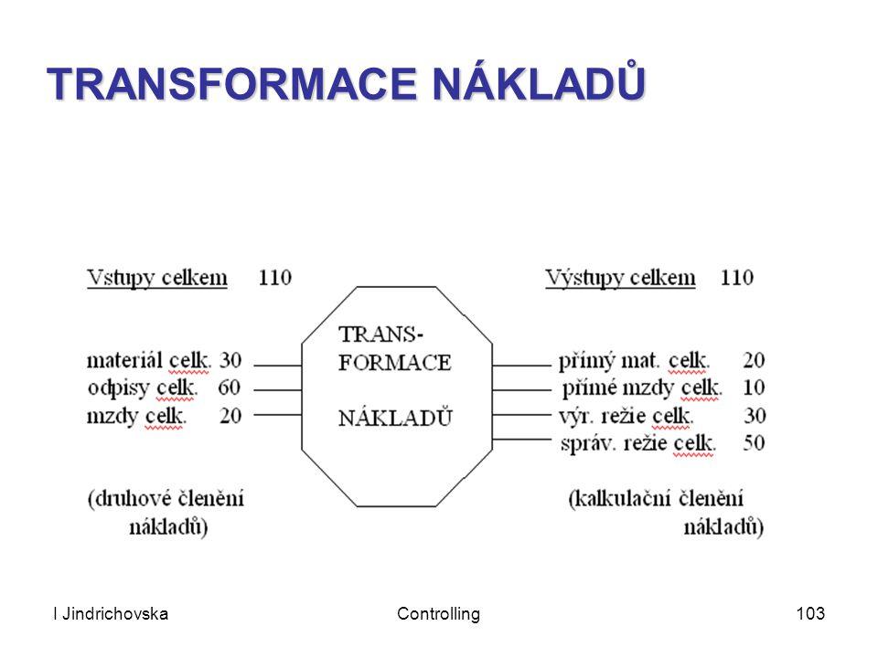 TRANSFORMACE NÁKLADŮ I Jindrichovska Controlling