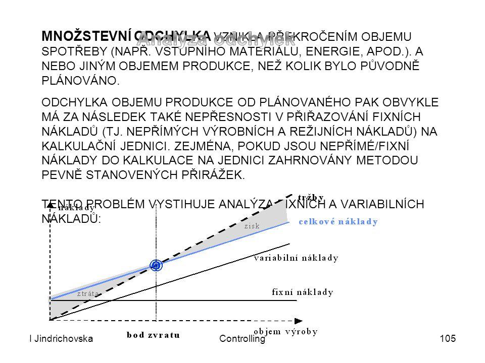 Analýza odchylek