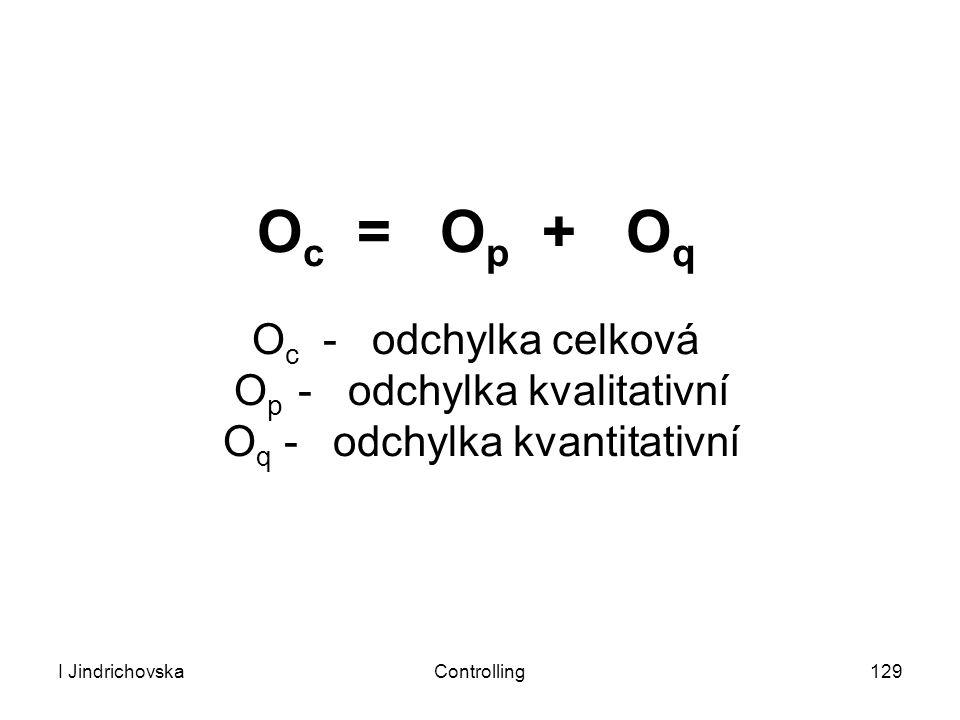 Oc = Op + Oq Oc - odchylka celková Op - odchylka kvalitativní Oq - odchylka kvantitativní