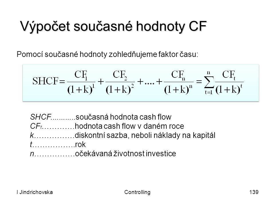 Výpočet současné hodnoty CF