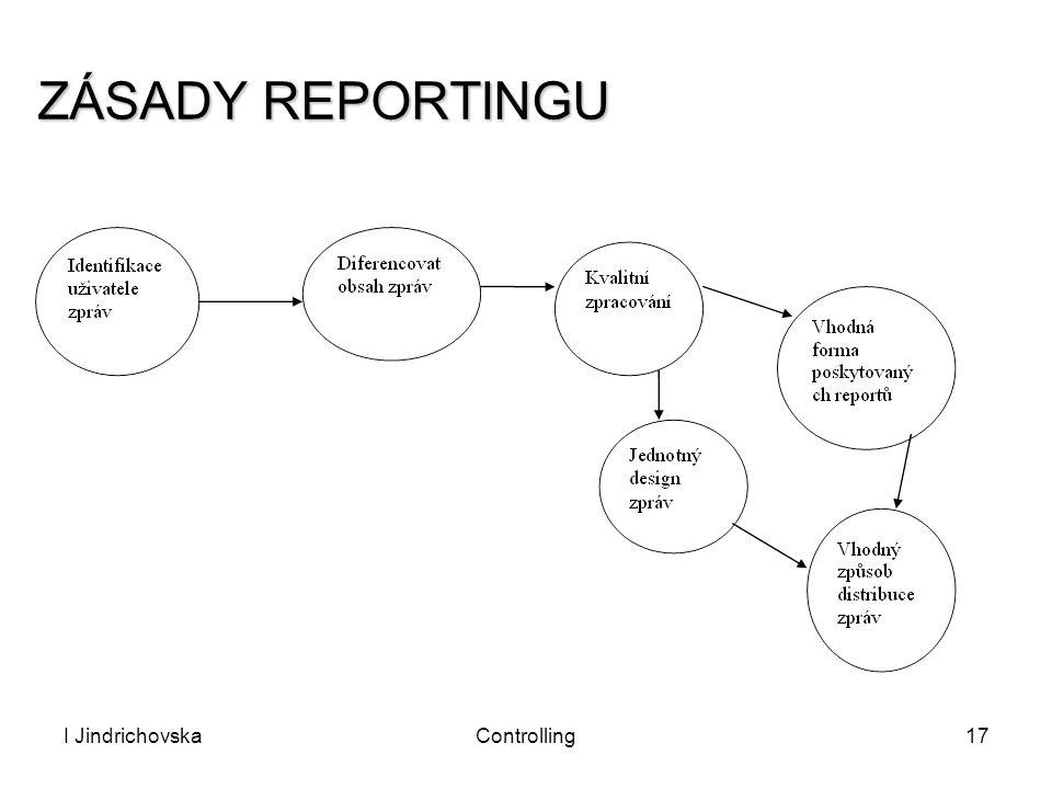 ZÁSADY REPORTINGU I Jindrichovska Controlling