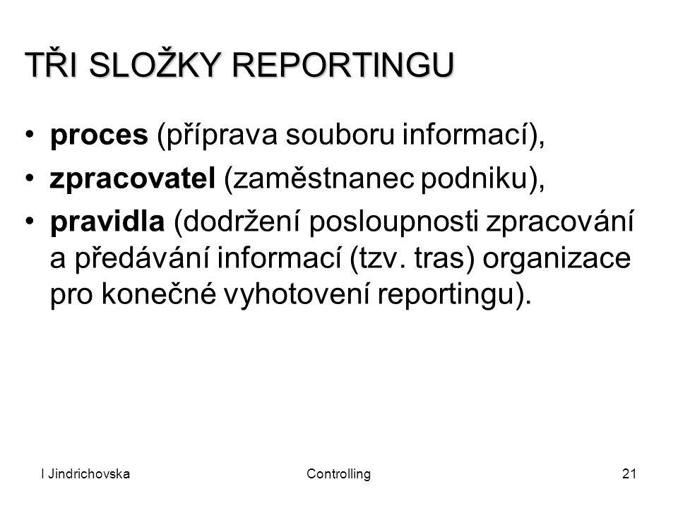 TŘI SLOŽKY REPORTINGU proces (příprava souboru informací),