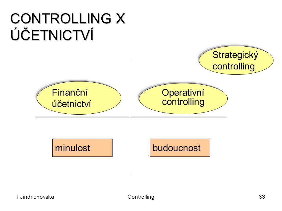 CONTROLLING X ÚČETNICTVÍ