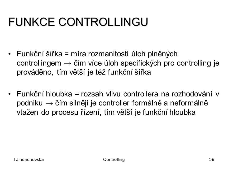 FUNKCE CONTROLLINGU