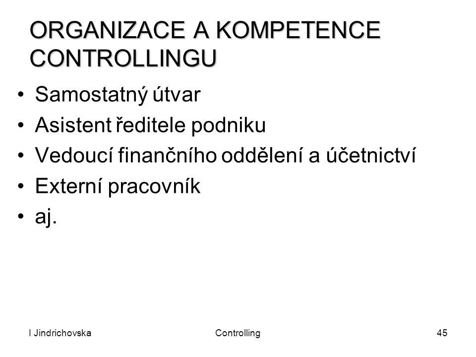 ORGANIZACE A KOMPETENCE CONTROLLINGU