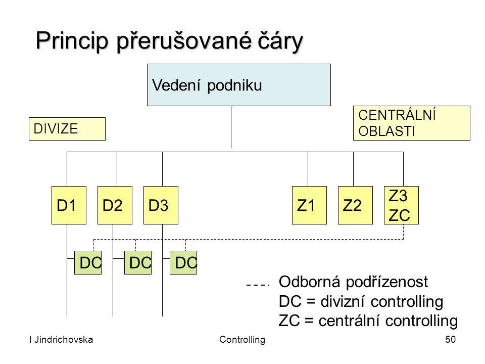 Princip přerušované čáry