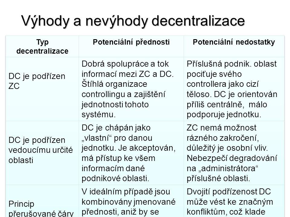 Výhody a nevýhody decentralizace