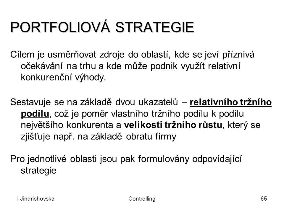 PORTFOLIOVÁ STRATEGIE