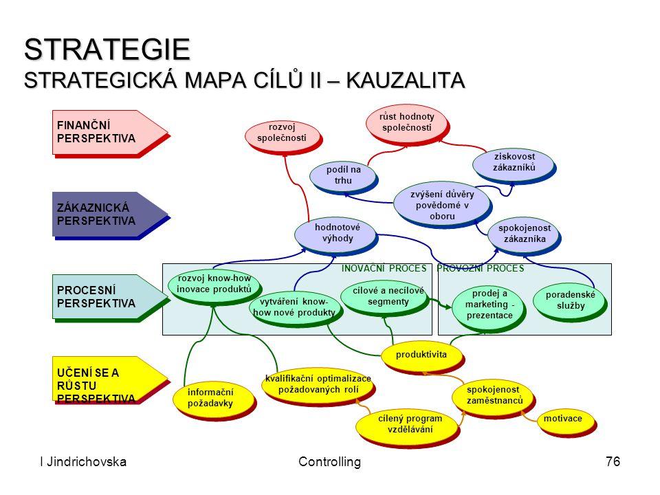 STRATEGIE STRATEGICKÁ MAPA CÍLŮ II – KAUZALITA