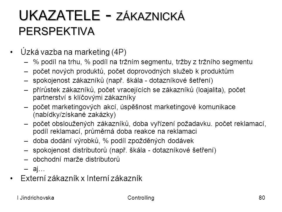 UKAZATELE - ZÁKAZNICKÁ PERSPEKTIVA