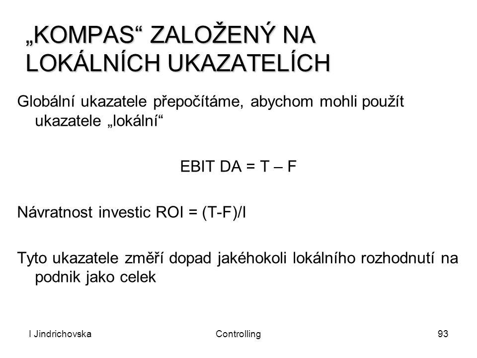 """""""KOMPAS ZALOŽENÝ NA LOKÁLNÍCH UKAZATELÍCH"""