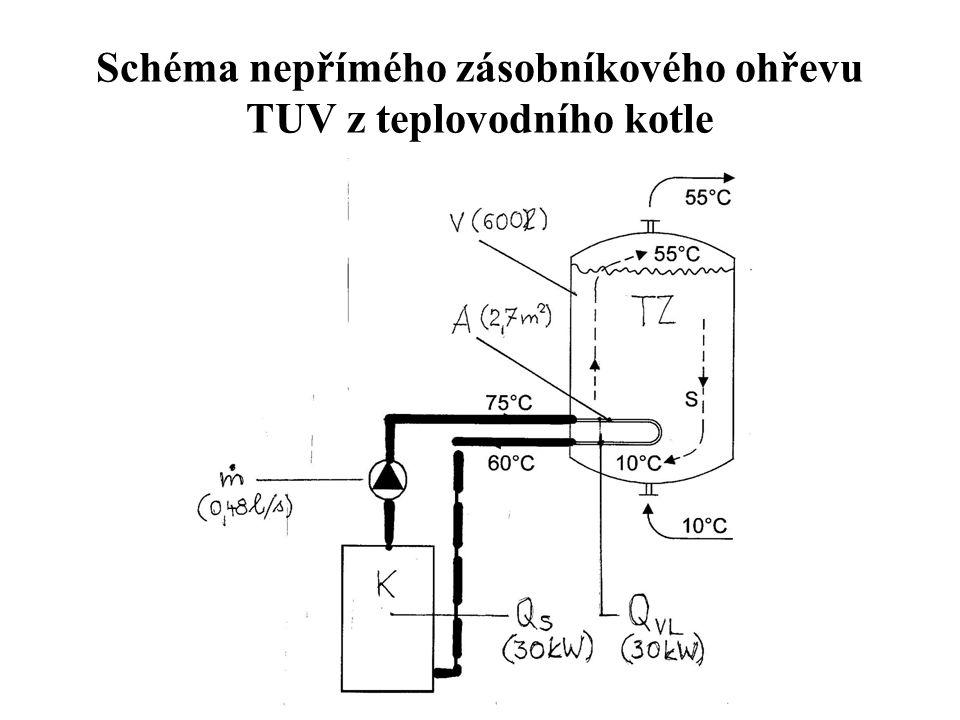Schéma nepřímého zásobníkového ohřevu TUV z teplovodního kotle