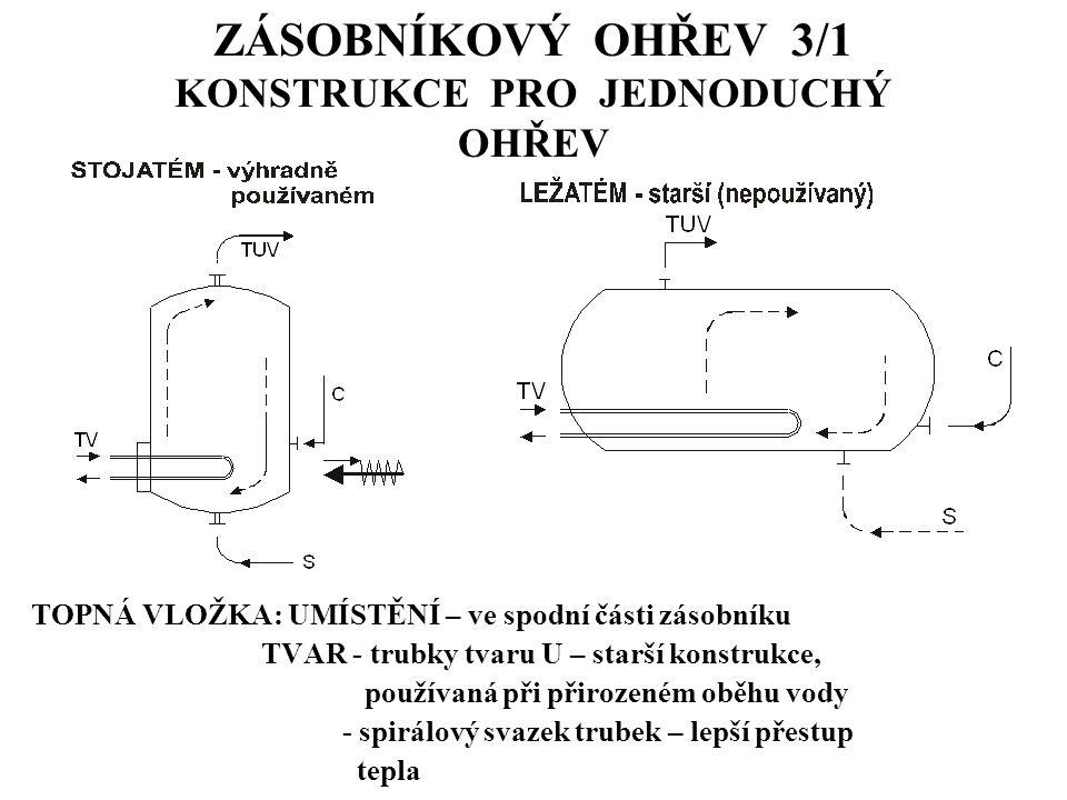 ZÁSOBNÍKOVÝ OHŘEV 3/1 KONSTRUKCE PRO JEDNODUCHÝ OHŘEV