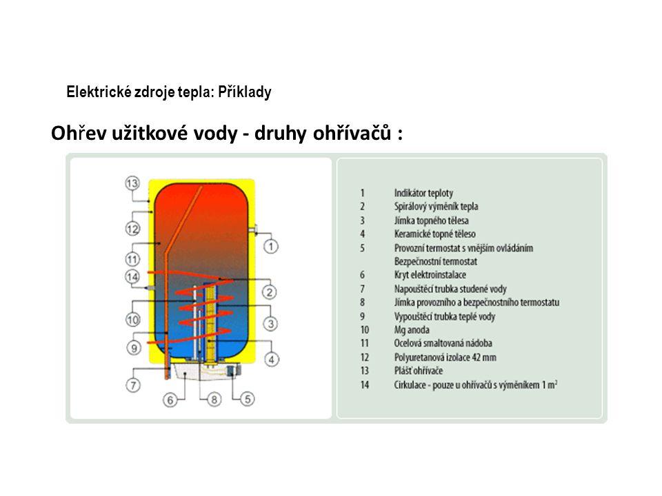 Ohřev užitkové vody - druhy ohřívačů :
